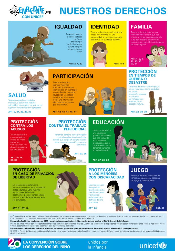 derechos-del-ninos-carteles-2013-materiales-enredate